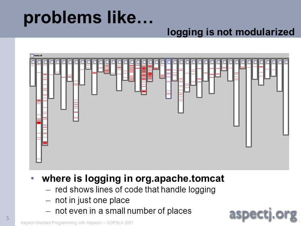 Aspect-Oriented Programming with AspectJ -- OOPSLA 2001 5 problems like… where is logging in org.apache.tomcat –red shows lines of code that handle lo