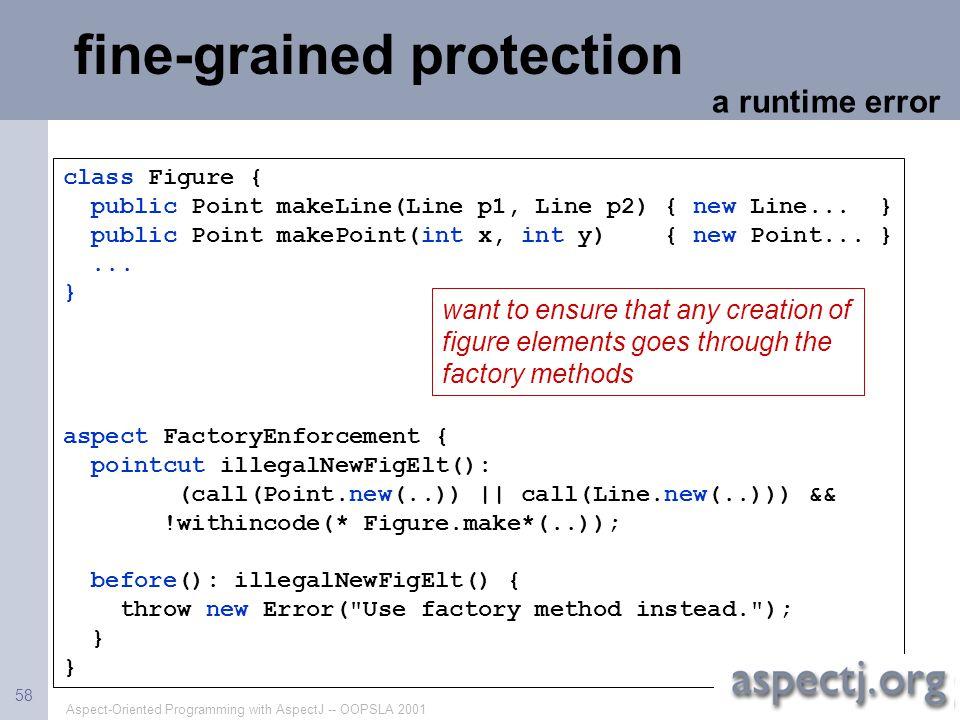 Aspect-Oriented Programming with AspectJ -- OOPSLA 2001 58 fine-grained protection class Figure { public Point makeLine(Line p1, Line p2) { new Line..