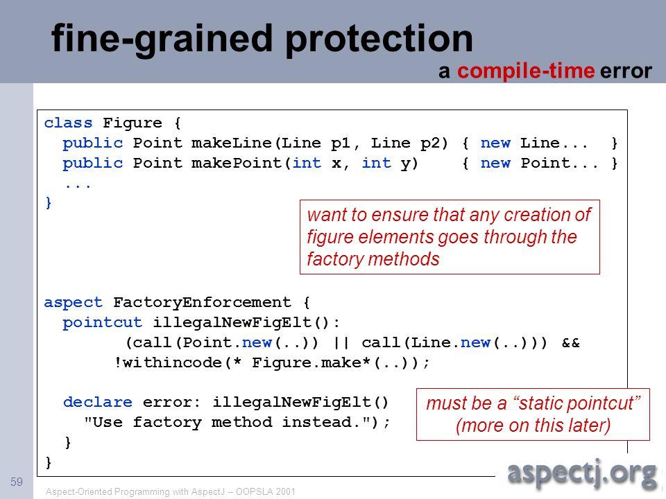 Aspect-Oriented Programming with AspectJ -- OOPSLA 2001 59 fine-grained protection class Figure { public Point makeLine(Line p1, Line p2) { new Line..