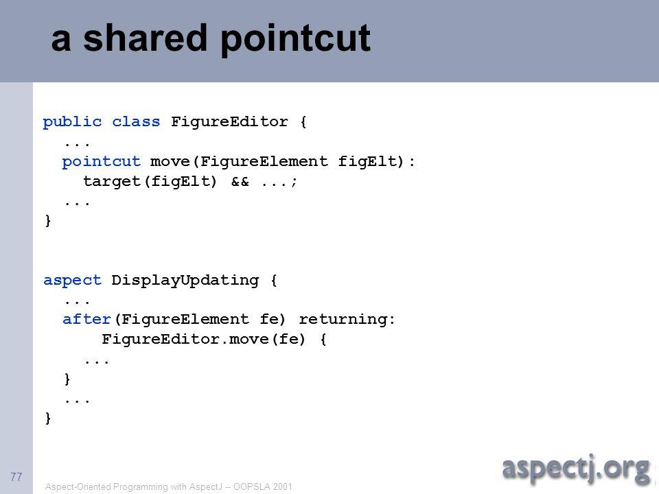 Aspect-Oriented Programming with AspectJ -- OOPSLA 2001 77 a shared pointcut public class FigureEditor {... pointcut move(FigureElement figElt): targe