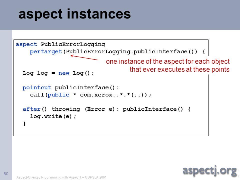 Aspect-Oriented Programming with AspectJ -- OOPSLA 2001 80 aspect instances aspect PublicErrorLogging pertarget(PublicErrorLogging.publicInterface())
