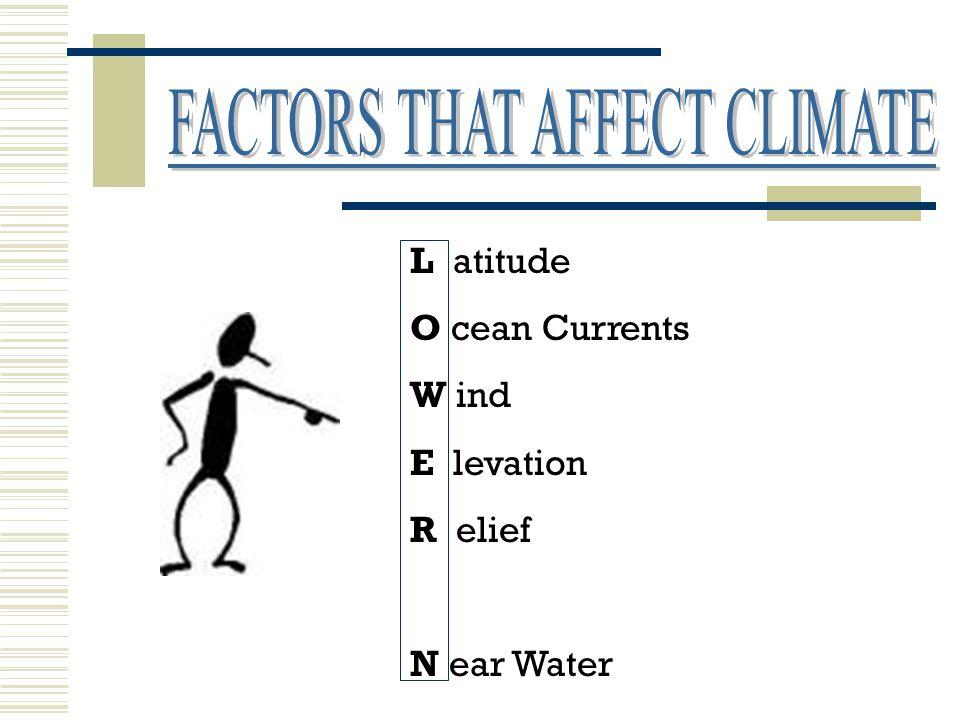 L atitude O cean Currents W ind E levation R elief N ear Water