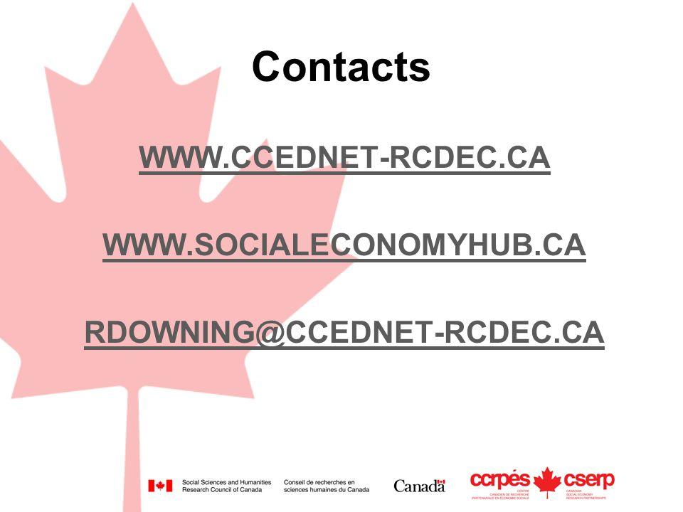 Contacts WWW.CCEDNET-RCDEC.CA WWW.SOCIALECONOMYHUB.CA RDOWNING@CCEDNET-RCDEC.CA