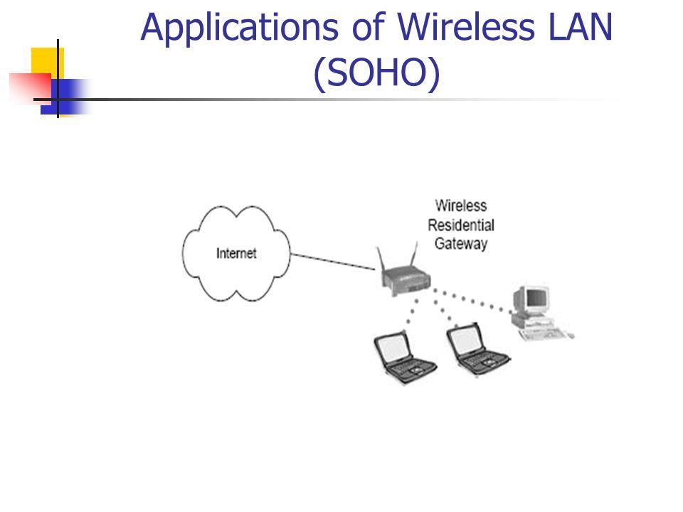 Applications of Wireless LAN (SOHO)
