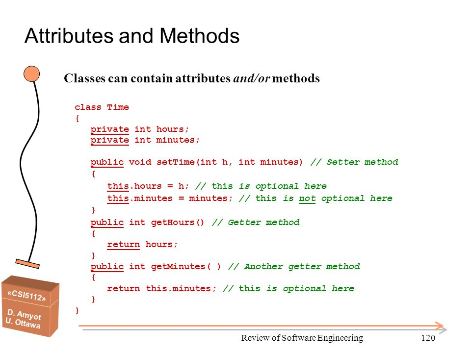 «CSI5112» D. Amyot U. Ottawa Review of Software Engineering120 Attributes and Methods Classes can contain attributes and/or methods class Time { priva