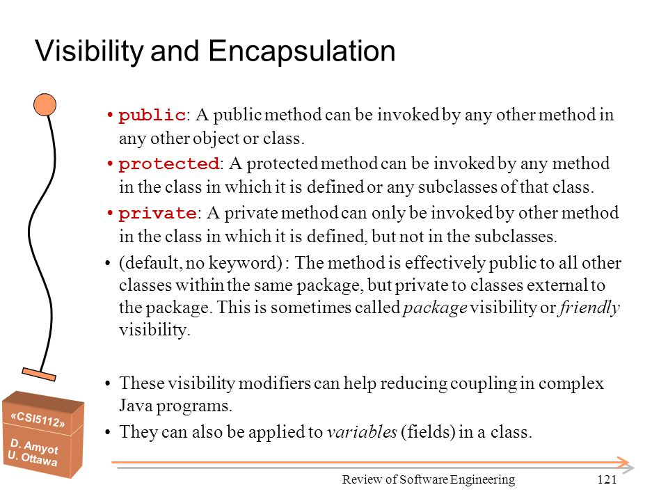 «CSI5112» D. Amyot U. Ottawa Review of Software Engineering121 Visibility and Encapsulation public : A public method can be invoked by any other metho