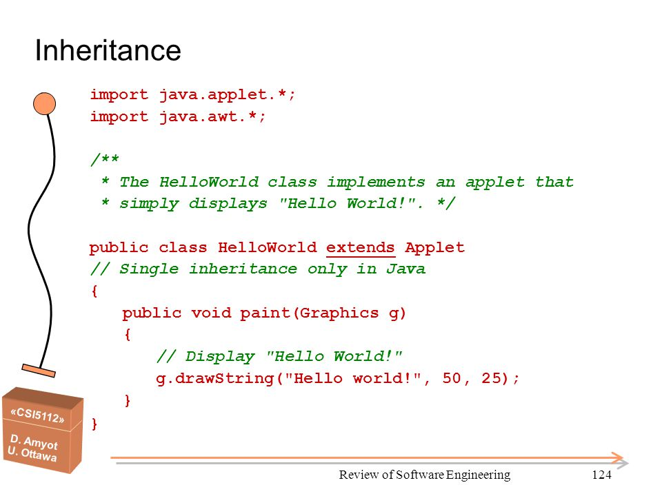 «CSI5112» D. Amyot U. Ottawa Review of Software Engineering124 Inheritance import java.applet.*; import java.awt.*; /** * The HelloWorld class impleme
