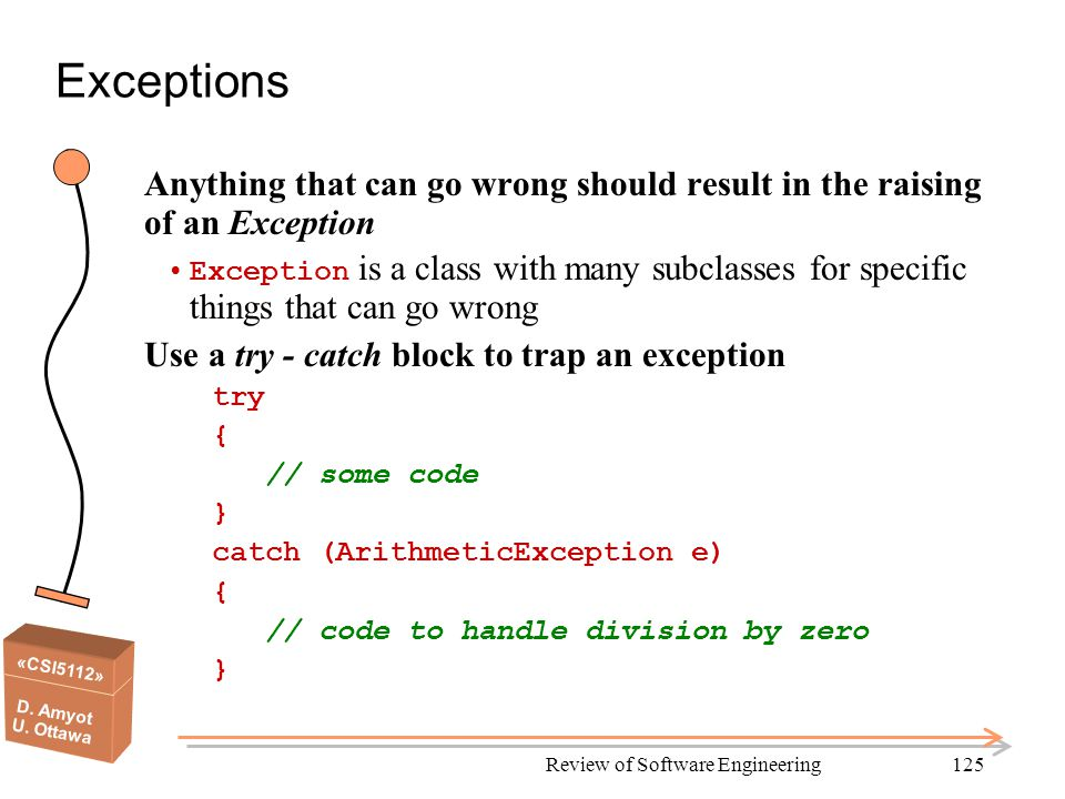 «CSI5112» D. Amyot U. Ottawa Review of Software Engineering125 Exceptions Anything that can go wrong should result in the raising of an Exception Exce