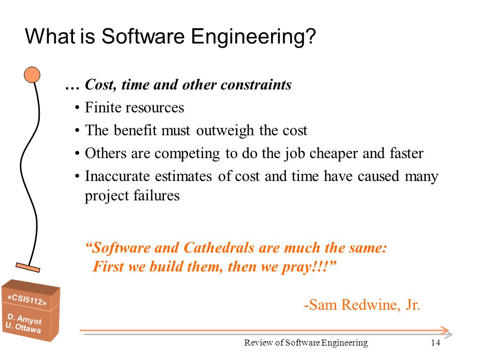 «CSI5112» D. Amyot U. Ottawa Review of Software Engineering14 What is Software Engineering.