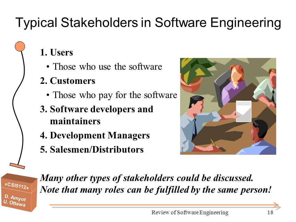 «CSI5112» D. Amyot U. Ottawa Review of Software Engineering18 Typical Stakeholders in Software Engineering 1. Users Those who use the software 2. Cust