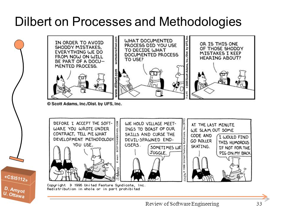 «CSI5112» D. Amyot U. Ottawa Review of Software Engineering33 Dilbert on Processes and Methodologies