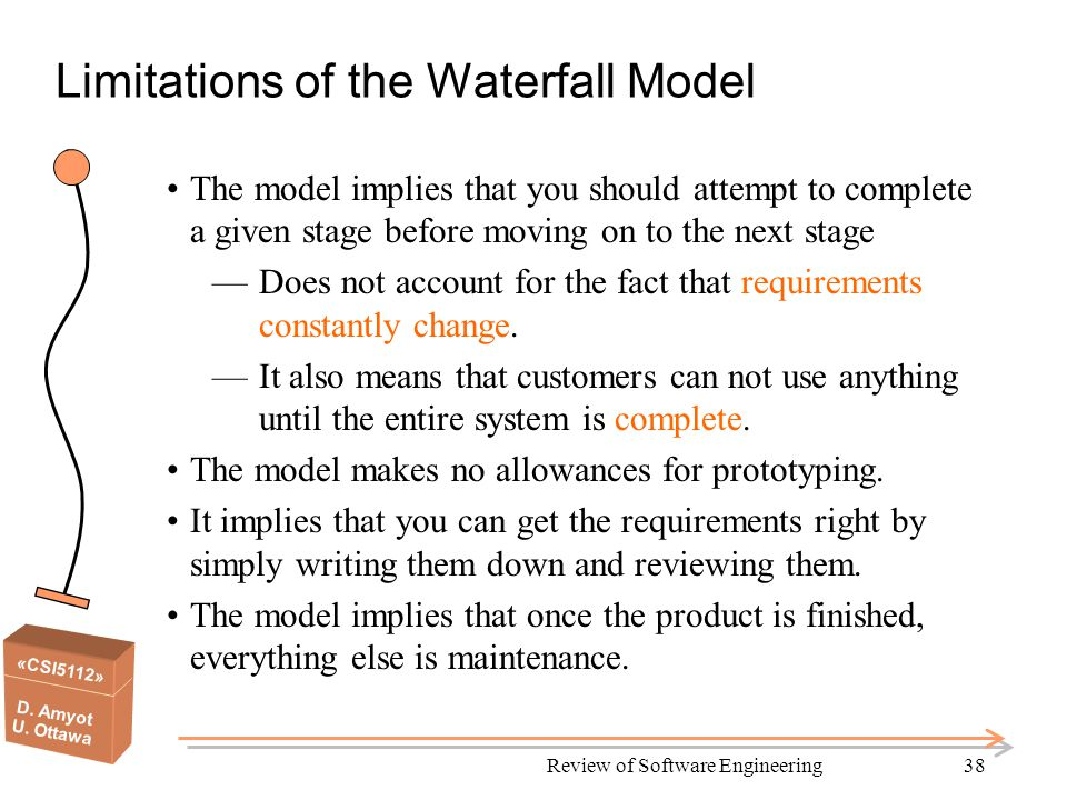 «CSI5112» D. Amyot U. Ottawa Review of Software Engineering38 Limitations of the Waterfall Model The model implies that you should attempt to complete