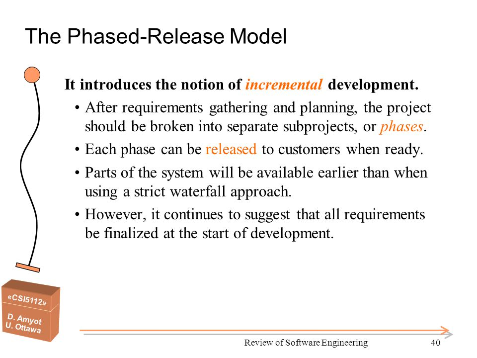 «CSI5112» D. Amyot U. Ottawa Review of Software Engineering40 The Phased-Release Model It introduces the notion of incremental development. After requ