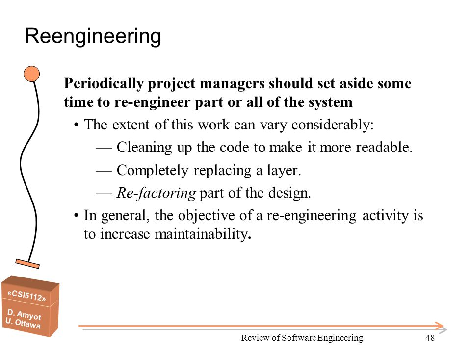 «CSI5112» D. Amyot U. Ottawa Review of Software Engineering48 Reengineering Periodically project managers should set aside some time to re-engineer pa
