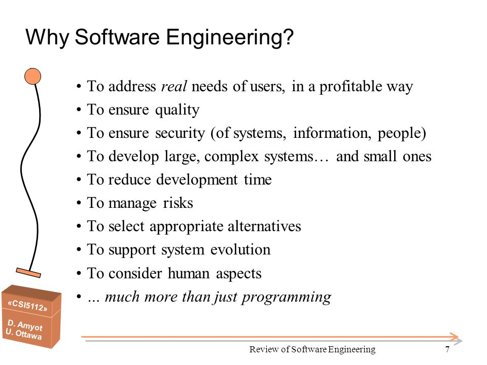 «CSI5112» D. Amyot U. Ottawa Review of Software Engineering7 Why Software Engineering.