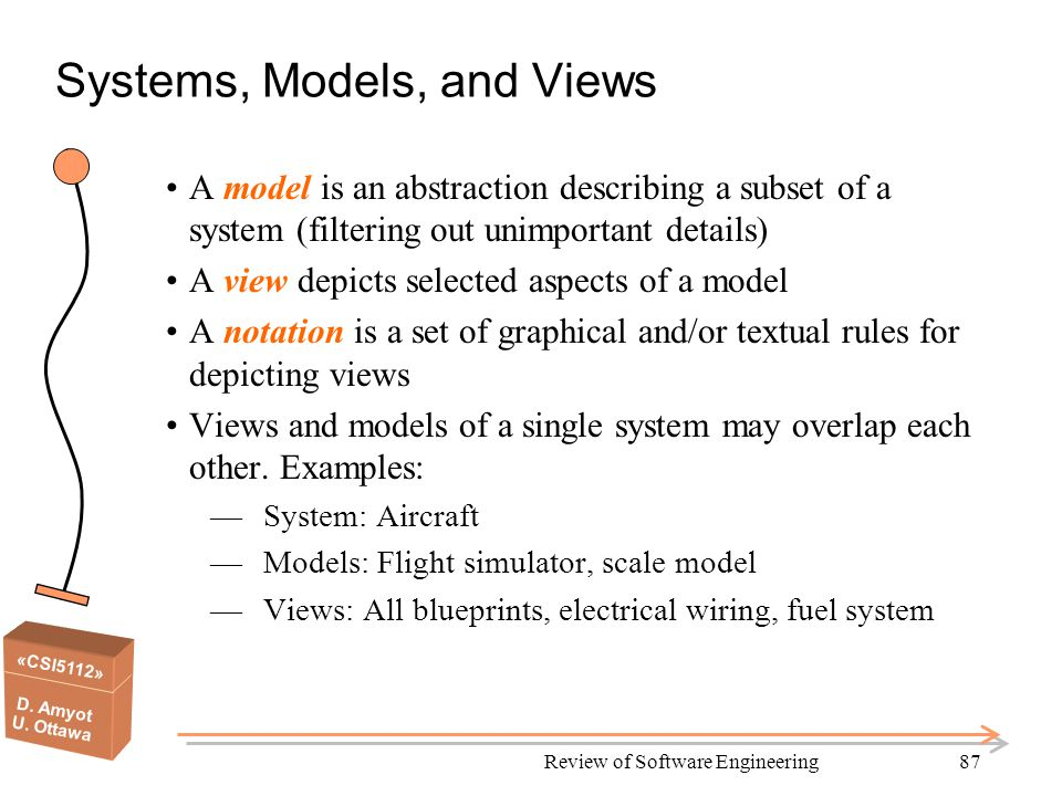 «CSI5112» D. Amyot U. Ottawa Review of Software Engineering87 Systems, Models, and Views A model is an abstraction describing a subset of a system (fi