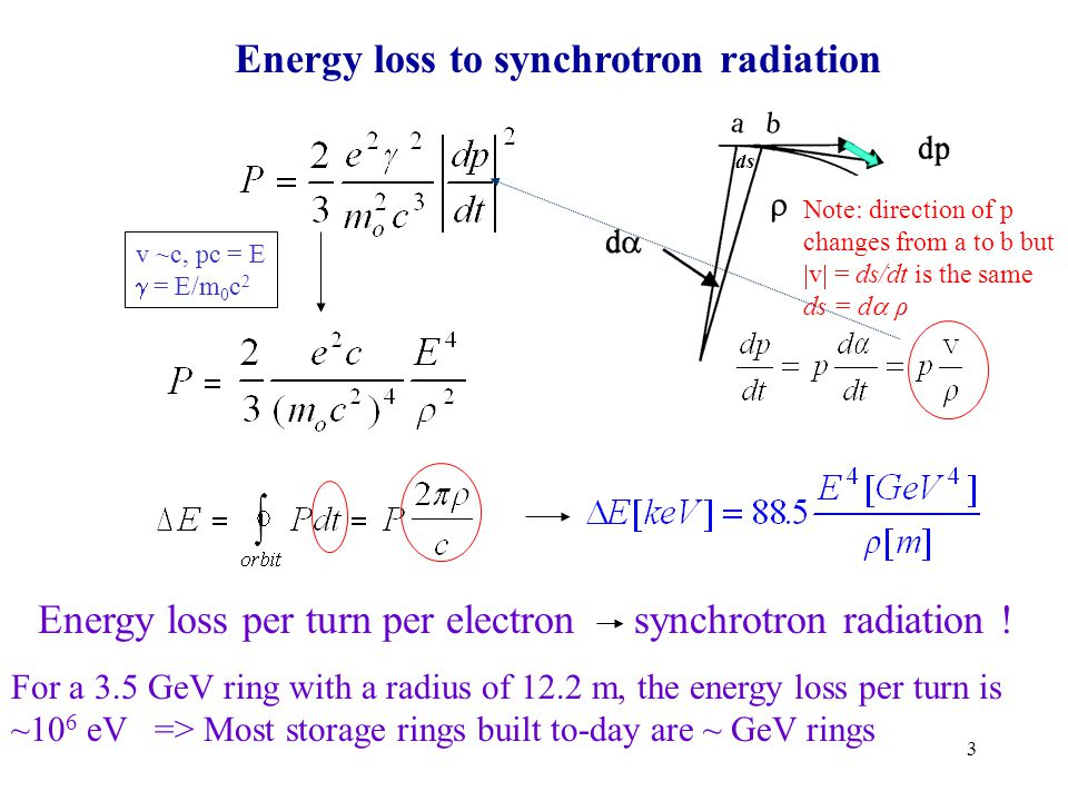 3 v ~c, pc = E  = E/m 0 c 2 Energy loss per turn per electron For a 3.5 GeV ring with a radius of 12.2 m, the energy loss per turn is ~10 6 eV => Most storage rings built to-day are ~ GeV rings synchrotron radiation .