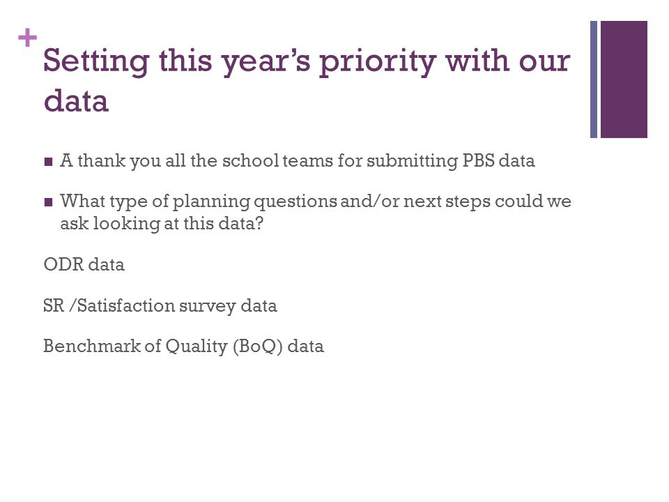+ Setting this year's priority with our data A thank you all the school teams for submitting PBS data What type of planning questions and/or next steps could we ask looking at this data.