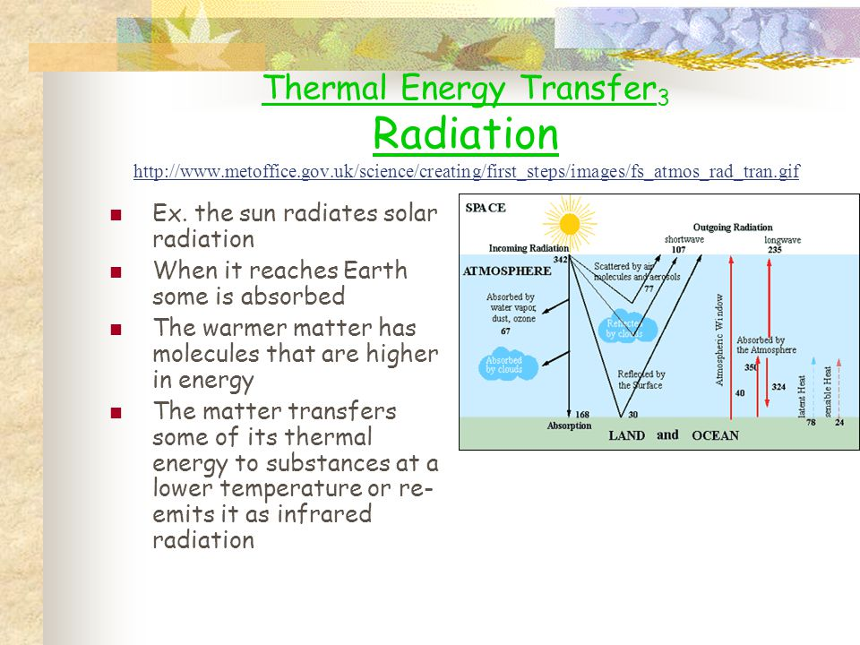 Thermal Energy Transfer 3 Radiation http://www.metoffice.gov.uk/science/creating/first_steps/images/fs_atmos_rad_tran.gif Ex. the sun radiates solar r