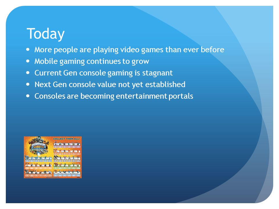 Today Recent Console Disruptions: