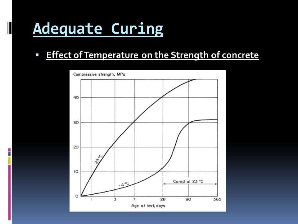 Failures in Concrete Excessive Shrinkage causes improper mix design too much water in mix inadequate curing lack of protection low humidity high winds high concrete temperature low air temperature (freezing)