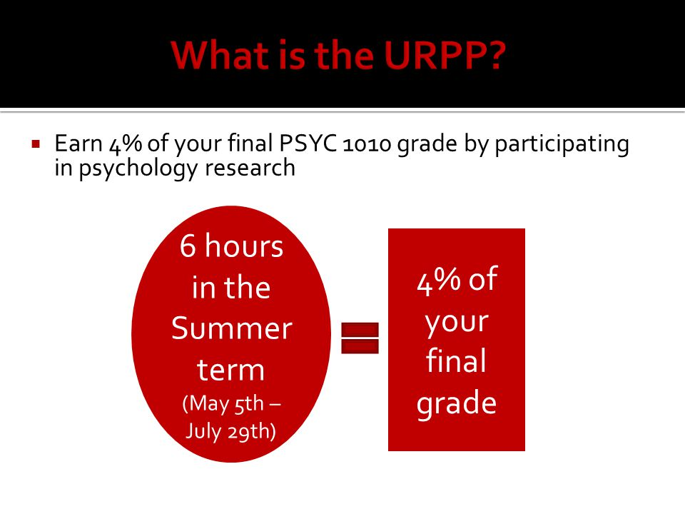  Earn 4% of your final PSYC 1010 grade by participating in psychology research 4% of your final grade 6 hours in the Summer term (May 5th – July 29th)
