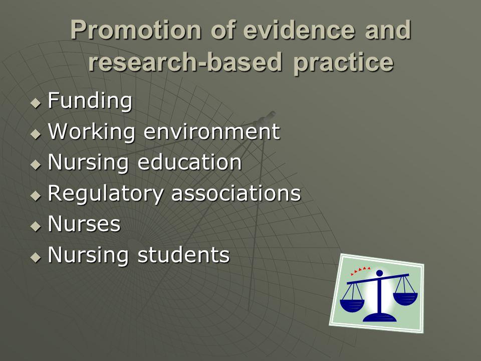 Promotion of evidence and research-based practice  Funding  Working environment  Nursing education  Regulatory associations  Nurses  Nursing stu