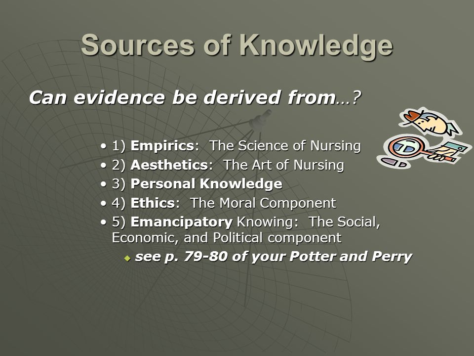 Sources of Knowledge Can evidence be derived from…? 1) Empirics: The Science of Nursing1) Empirics: The Science of Nursing 2) Aesthetics: The Art of N