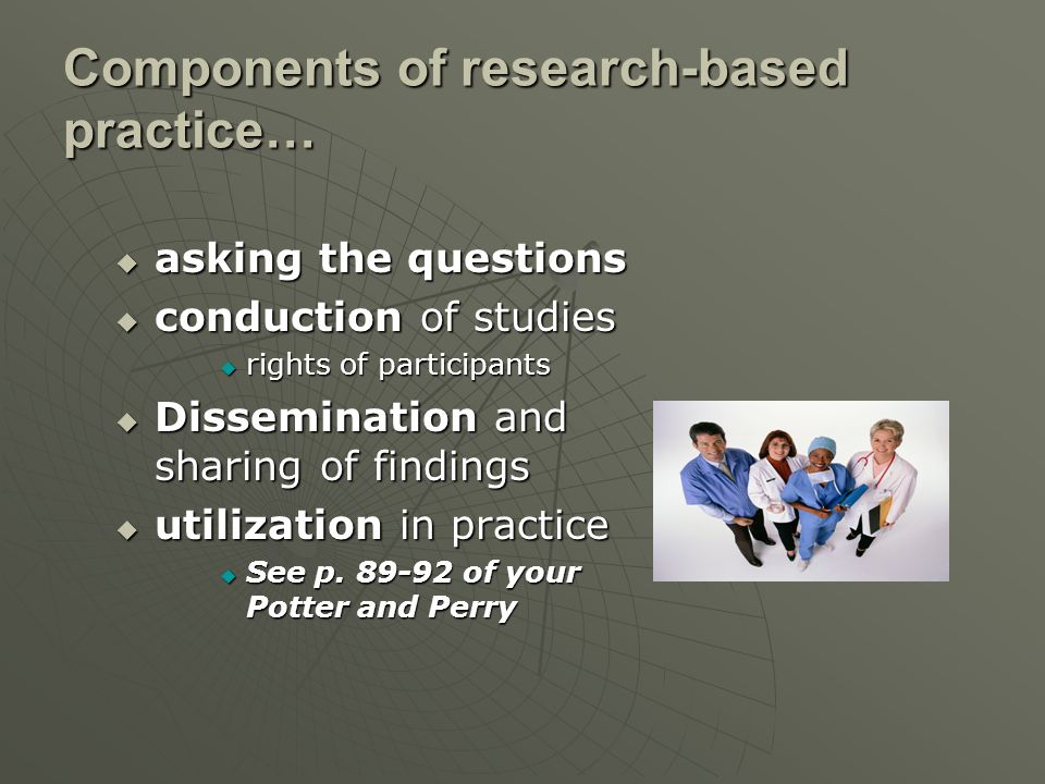 Components of research-based practice…  asking the questions  conduction of studies  rights of participants  Dissemination and sharing of findings