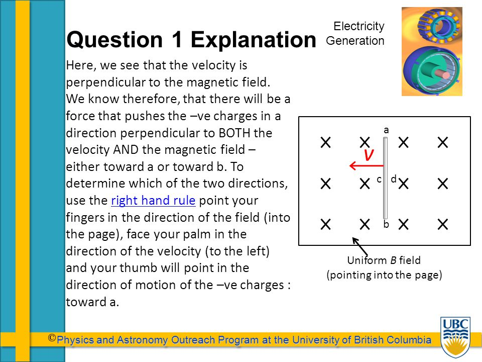 Physics and Astronomy Outreach Program at the University of British Columbia Physics and Astronomy Outreach Program at the University of British Columbia Question 1 Explanation Electricity Generation Uniform B field (pointing into the page) v a dc b Here, we see that the velocity is perpendicular to the magnetic field.