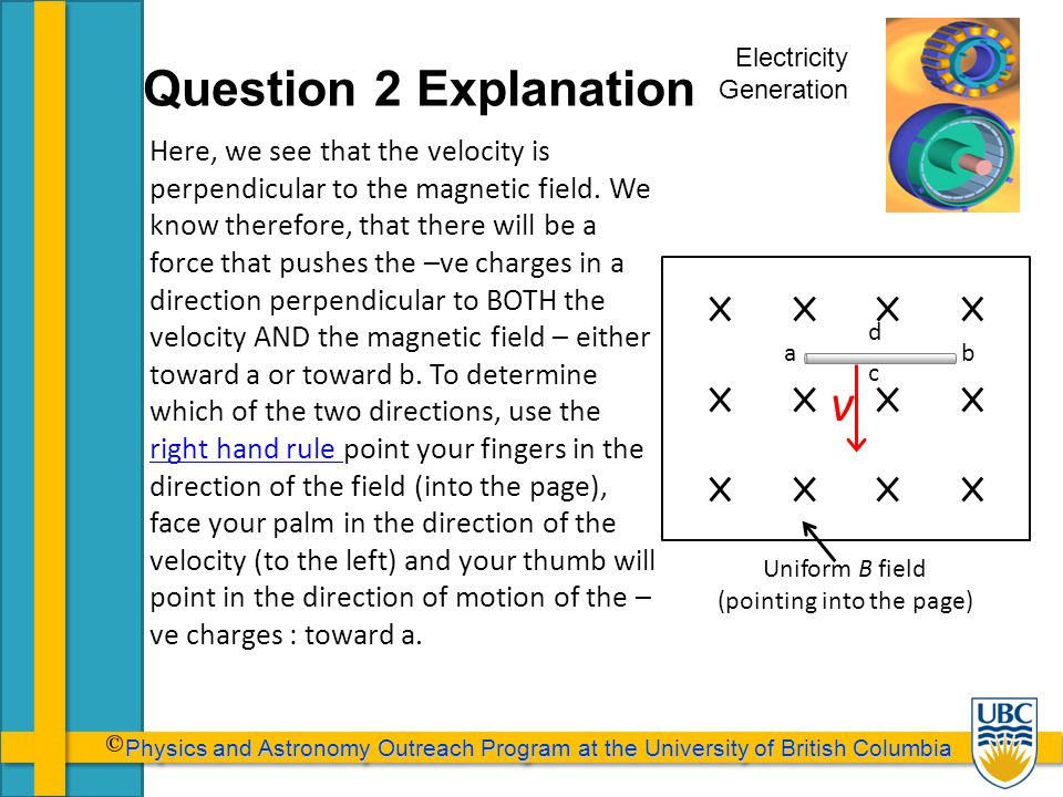 Physics and Astronomy Outreach Program at the University of British Columbia Physics and Astronomy Outreach Program at the University of British Columbia Question 2 Explanation Electricity Generation Uniform B field (pointing into the page) v a d c b Here, we see that the velocity is perpendicular to the magnetic field.