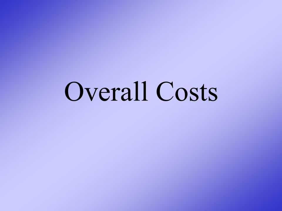 Estimated Operating Cost The current projected yearly net operating cost is $250,000.