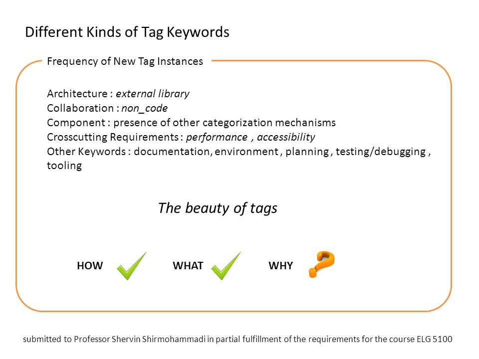 Different Kinds of Tag Keywords Frequency of New Tag Instances The beauty of tags Architecture : external library Collaboration : non_code Component :