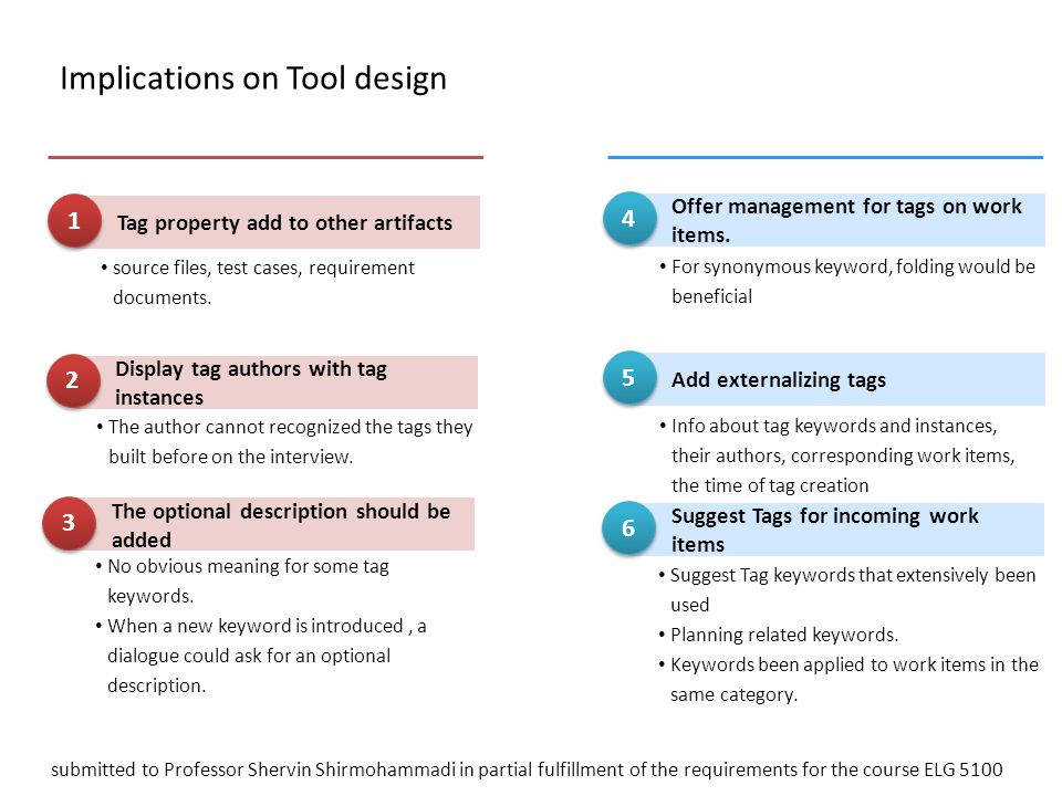 Implications on Tool design Tag property add to other artifacts 1 1 source files, test cases, requirement documents. Display tag authors with tag inst