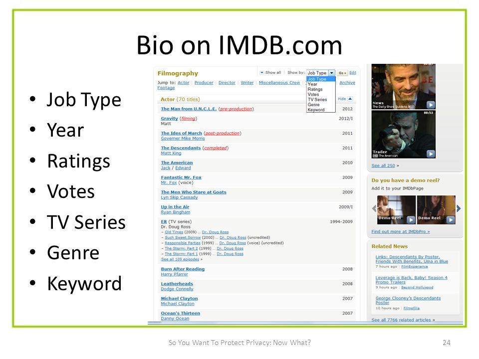 24 Bio on IMDB.com Job Type Year Ratings Votes TV Series Genre Keyword So You Want To Protect Privacy: Now What