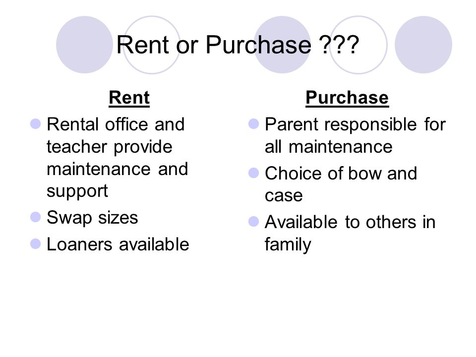 Rent or Purchase .