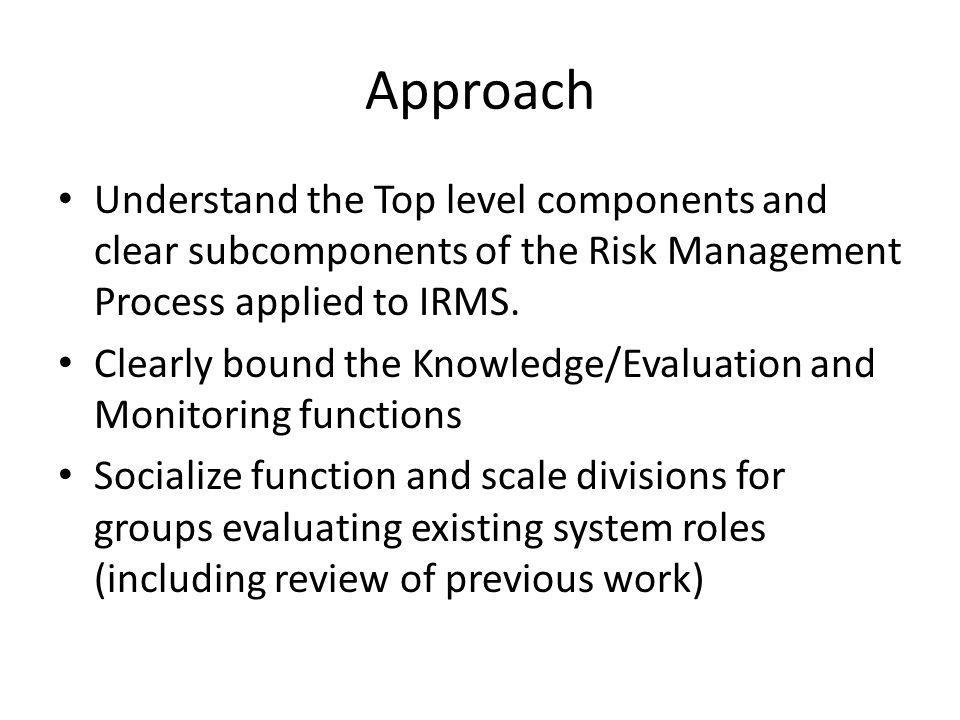 Environmental Knowledge Requirements for Risk Identification Risk Analysis Process BIODIVERSITY WATER (surface and groundwater) LAND AIR Aquatic Habitat Quantity Quality Acid Deposition Emissions LARP Themes Disturbed Land Undisturbed Land Terrestrial Habitat Biotic Community Species at Risk Wildlife (Terrestrial) Aquatic Life LARP Sub-Themes Detailed List of indicators requiring knowledge and tailored monitoring