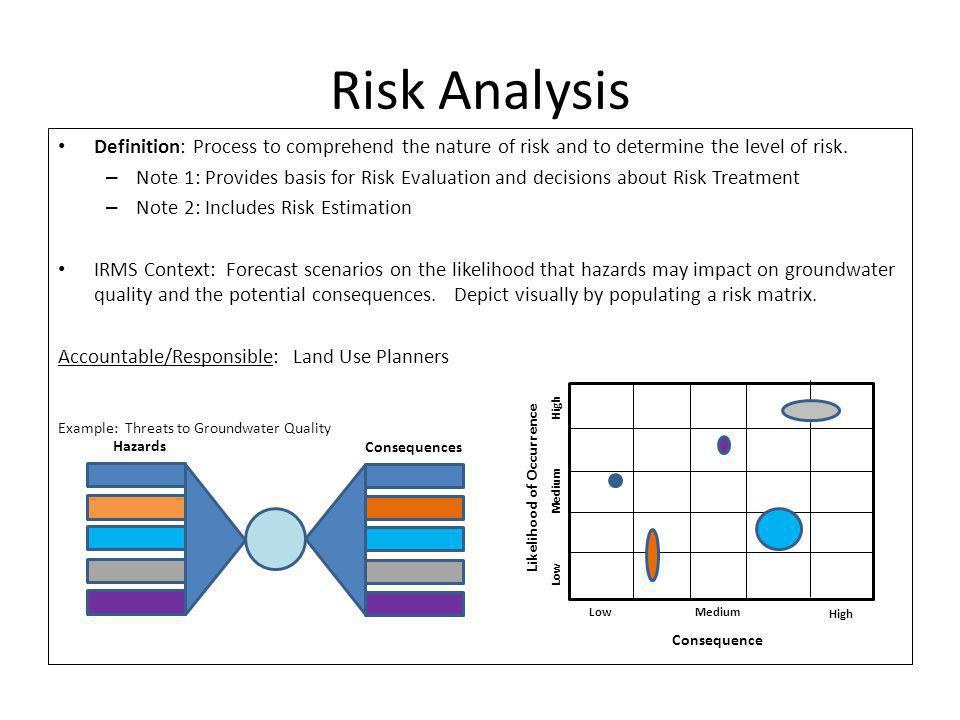 Risk Analysis Definition: Process to comprehend the nature of risk and to determine the level of risk. – Note 1: Provides basis for Risk Evaluation an