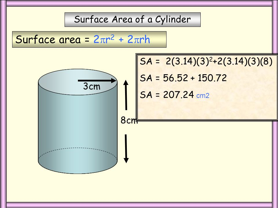 Surface Area of a Cylinder h A cylinder is a prism with a circular cross-section. 2r2r