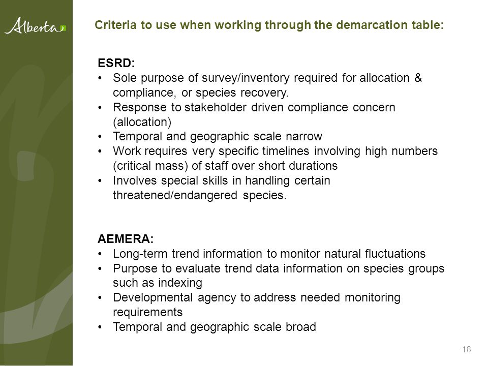 Criteria to use when working through the demarcation table: 18 ESRD: Sole purpose of survey/inventory required for allocation & compliance, or species
