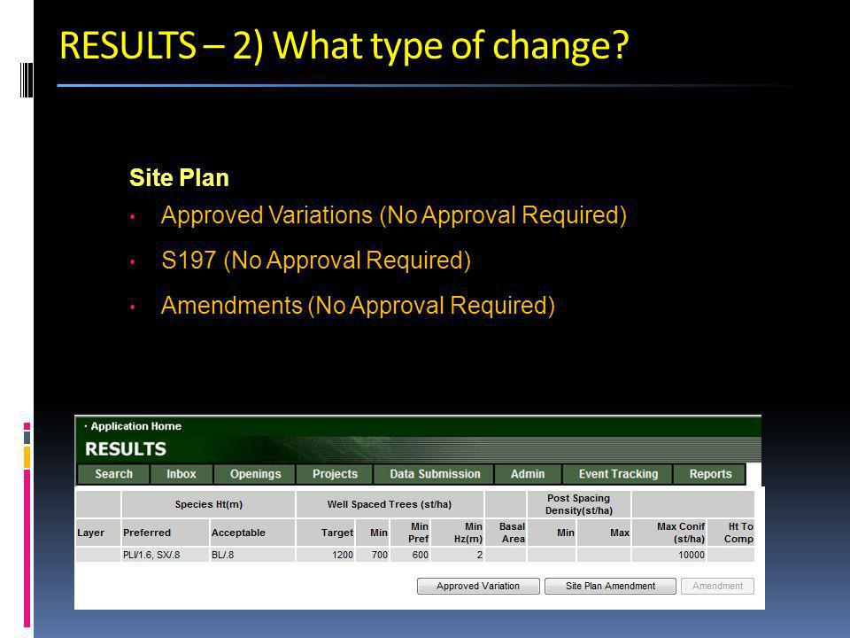 Site Plan Approved Variations (No Approval Required) S197 (No Approval Required) Amendments (No Approval Required)