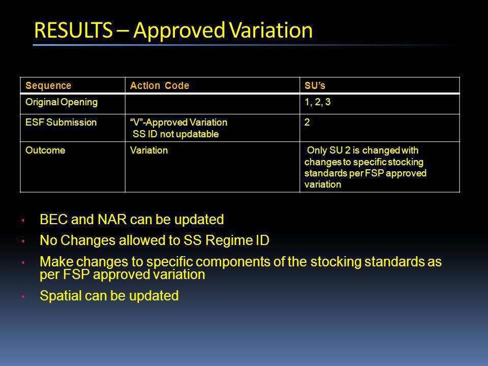 RESULTS – Approved Variation SequenceAction CodeSU's Original Opening1, 2, 3 ESF Submission V -Approved Variation SS ID not updatable 2 OutcomeVariation Only SU 2 is changed with changes to specific stocking standards per FSP approved variation BEC and NAR can be updated No Changes allowed to SS Regime ID Make changes to specific components of the stocking standards as per FSP approved variation Spatial can be updated
