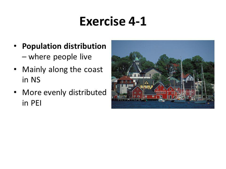 Exercise 4-1 Population distribution – where people live Mainly along the coast in NS More evenly distributed in PEI