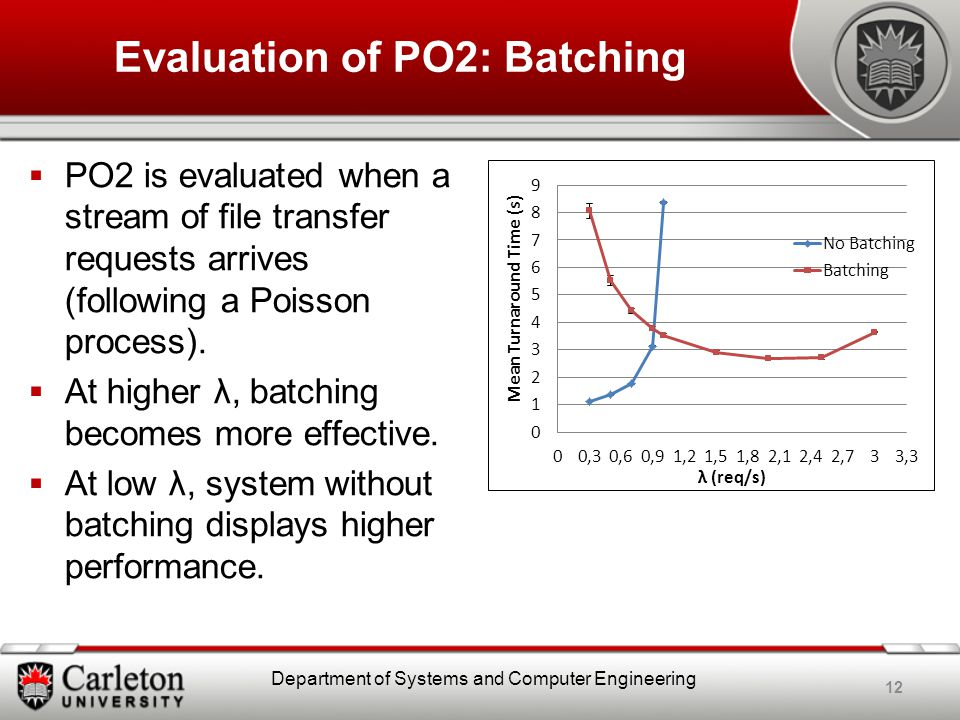 Evaluation of PO2: Batching  PO2 is evaluated when a stream of file transfer requests arrives (following a Poisson process).