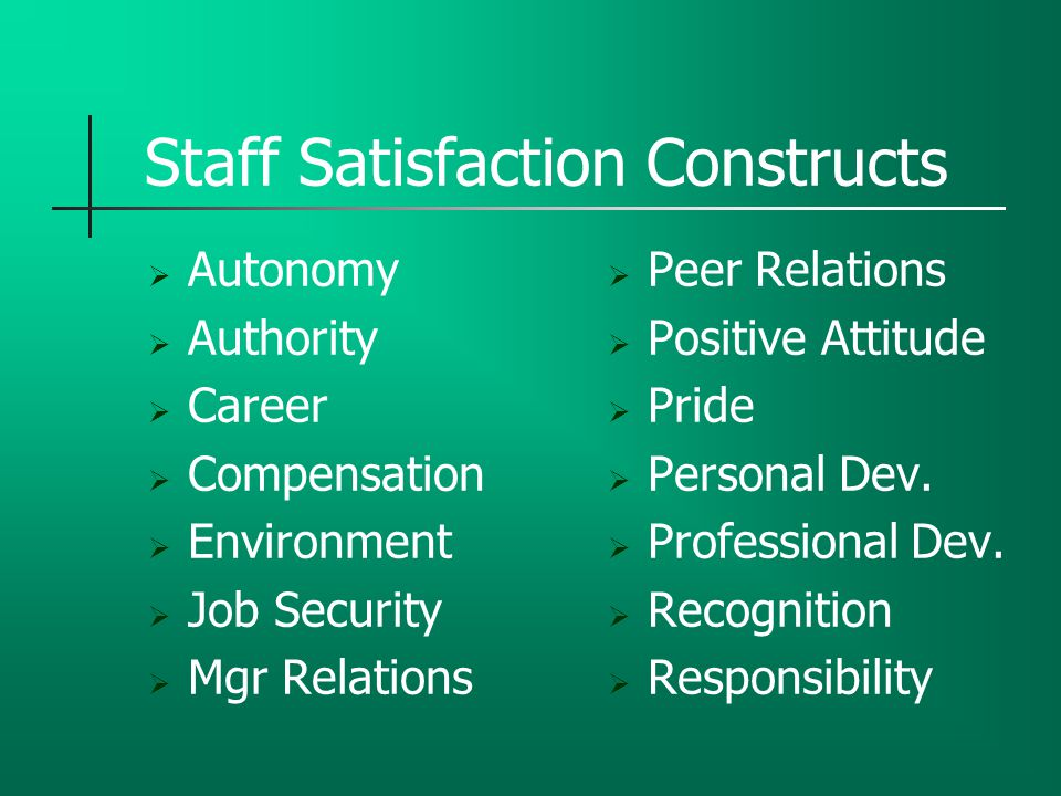 Staff Satisfaction Constructs  Autonomy  Authority  Career  Compensation  Environment  Job Security  Mgr Relations  Peer Relations  Positive Attitude  Pride  Personal Dev.