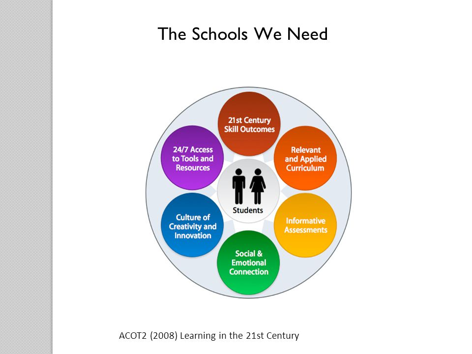 The Schools We Need ACOT2 (2008) Learning in the 21st Century