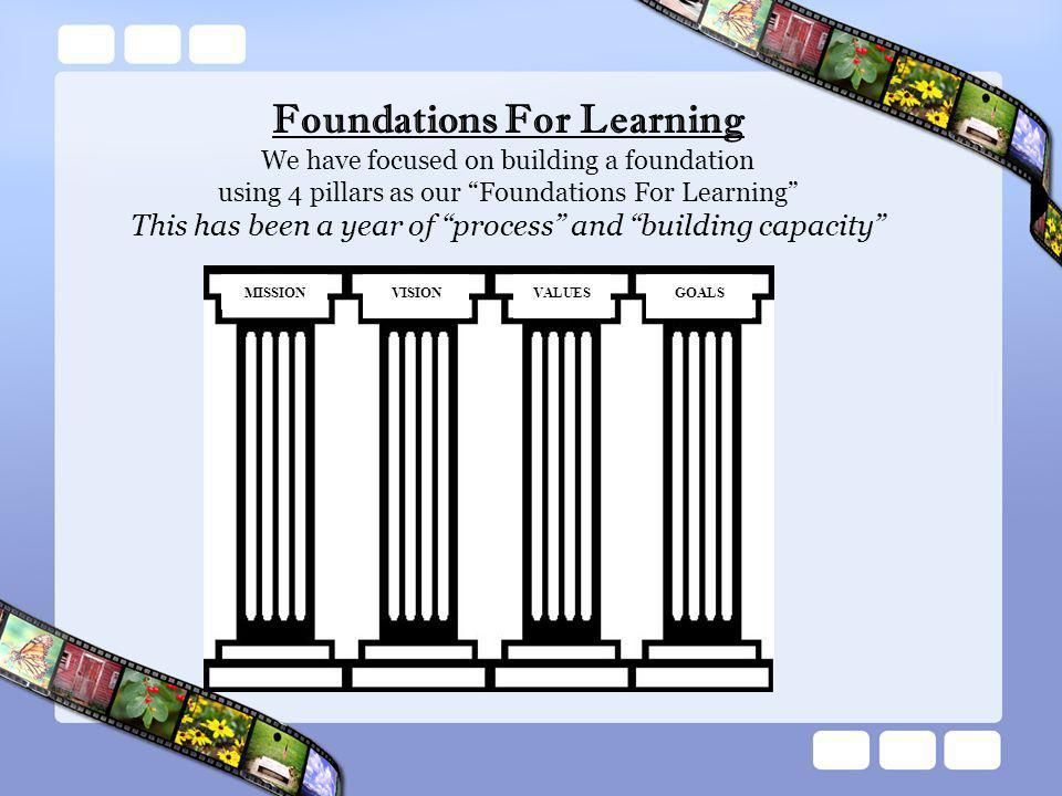 Foundations For Learning We have focused on building a foundation using 4 pillars as our Foundations For Learning This has been a year of process and building capacity MISSIONVISIONVALUESGOALS