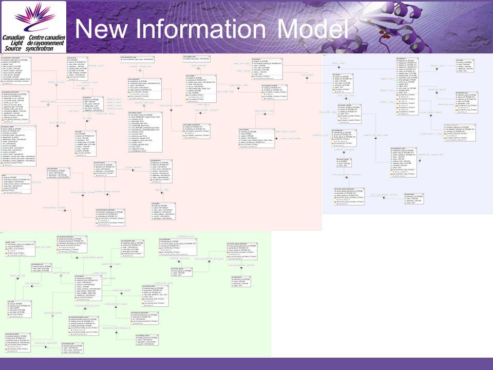 New Information Model