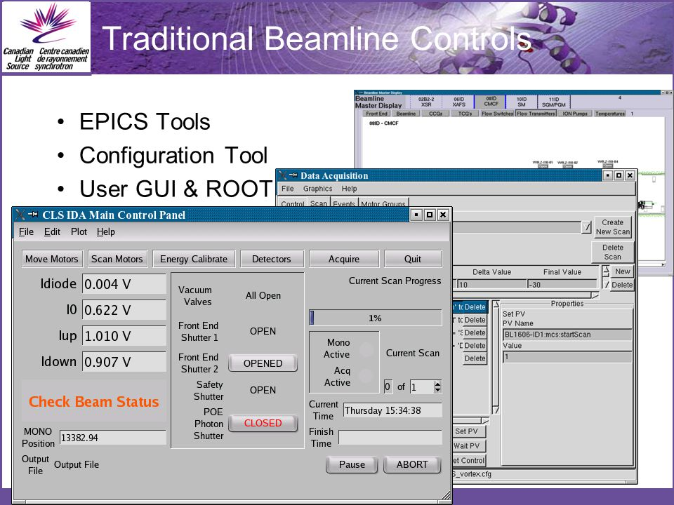 Traditional Beamline Controls EPICS Tools Configuration Tool User GUI & ROOT