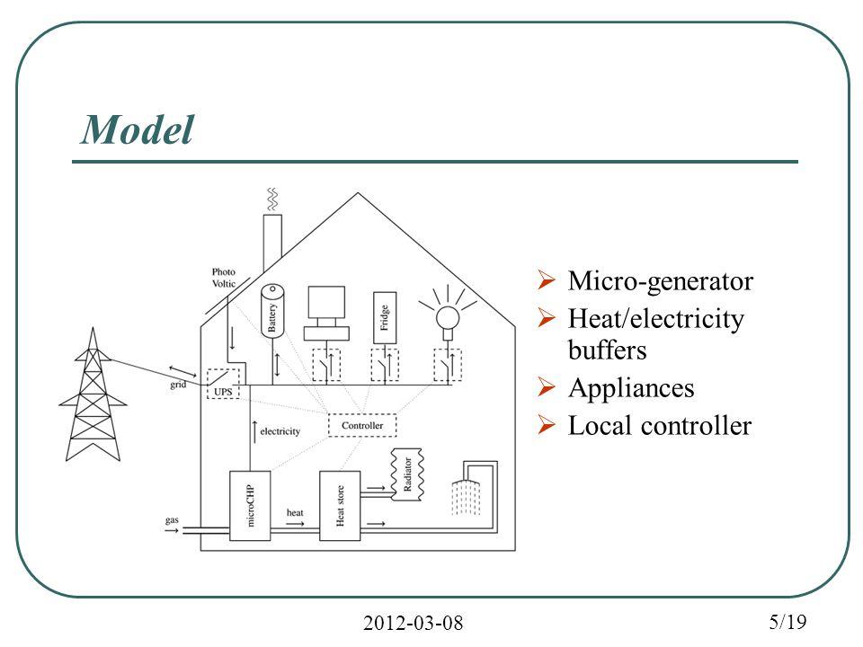 2012-03-08 5/19 Model  Micro-generator  Heat/electricity buffers  Appliances  Local controller